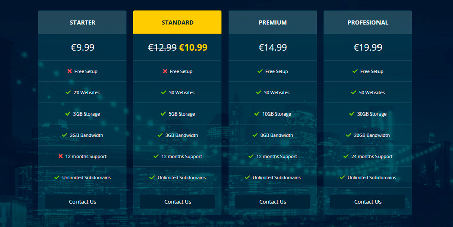 responsive-pricing-tables